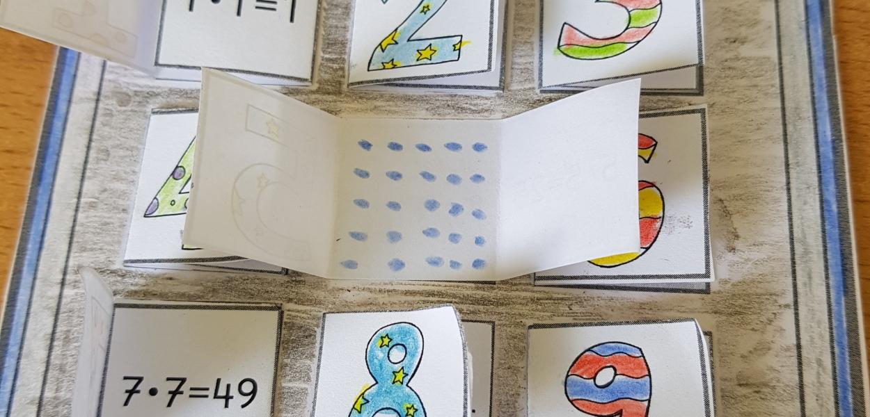 Quadratzahlen und Quadrataufgaben mit dem Quadratzahlen Telefon lernen und üben